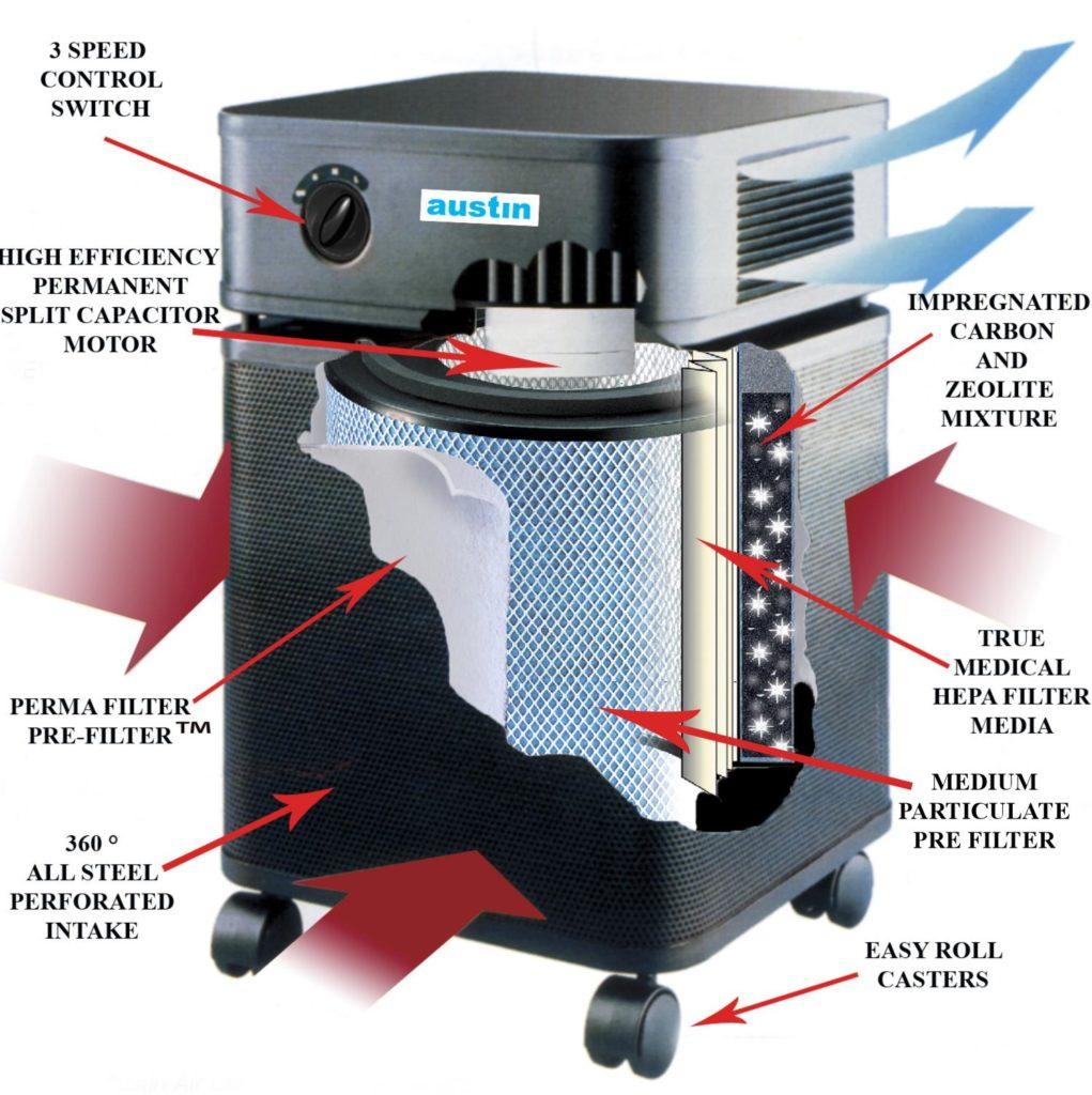 HealthMate Plus HEPA Air Filtration Unit Technical Image