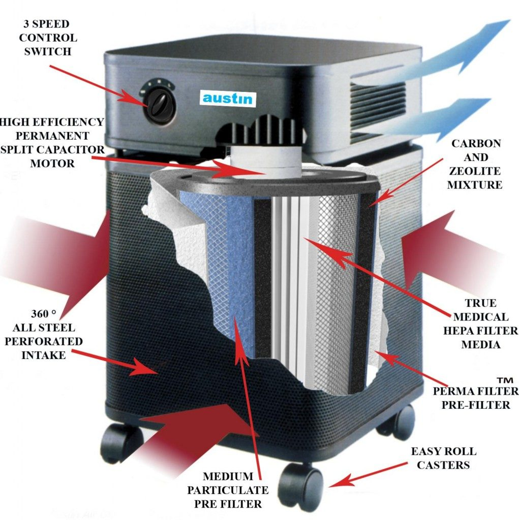 HealthMate HEPA Air Filtration Unit Technical Image